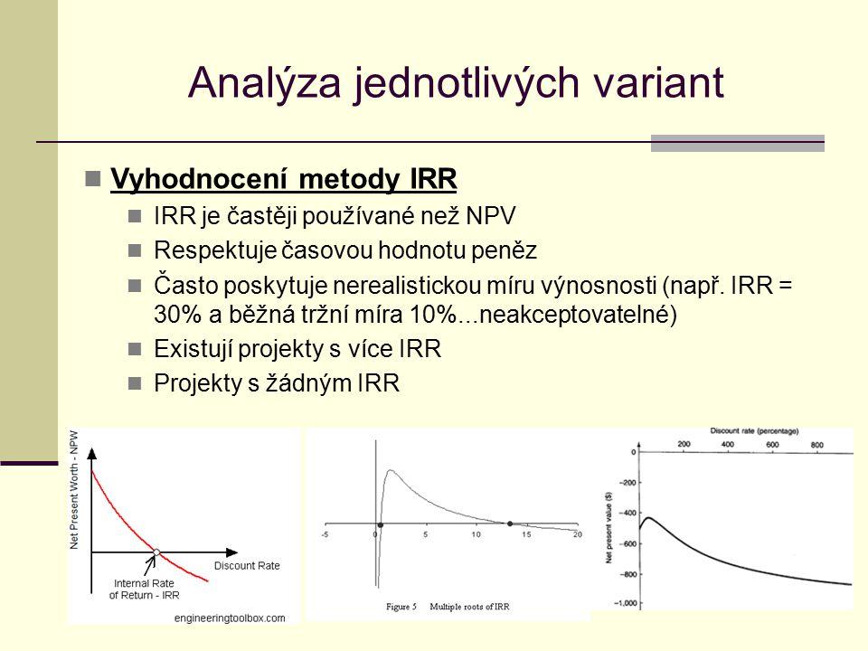 Analýza jednotlivých variant Vyhodnocení metody IRR IRR je častěji používané než NPV Respektuje časovou hodnotu peněz Často poskytuje nerealistickou m