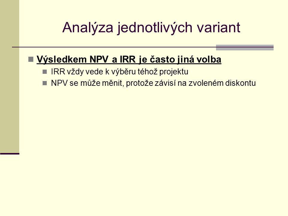 Analýza jednotlivých variant Výsledkem NPV a IRR je často jiná volba IRR vždy vede k výběru téhož projektu NPV se může měnit, protože závisí na zvolen