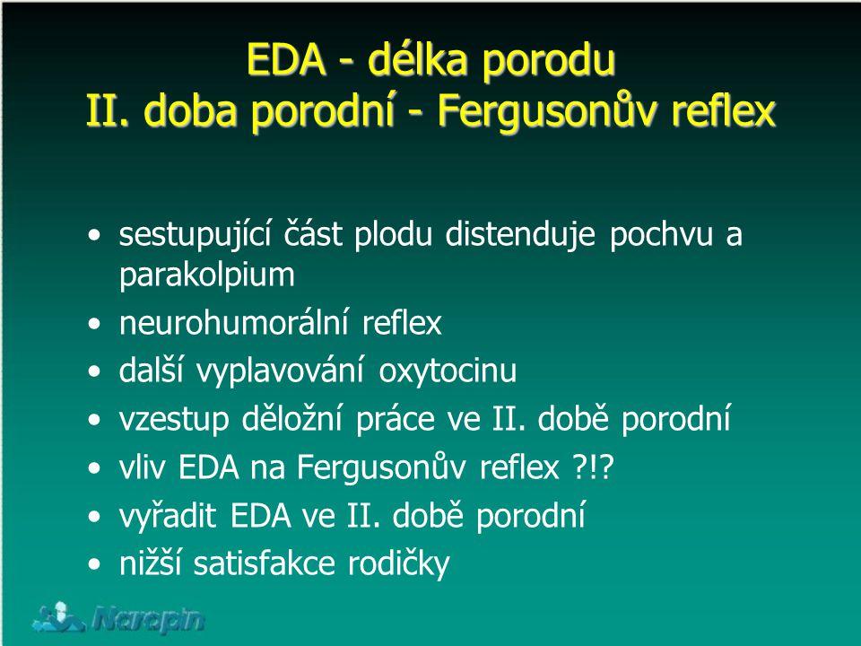 EDA - délka porodu II. doba porodní - Fergusonův reflex sestupující část plodu distenduje pochvu a parakolpium neurohumorální reflex další vyplavování