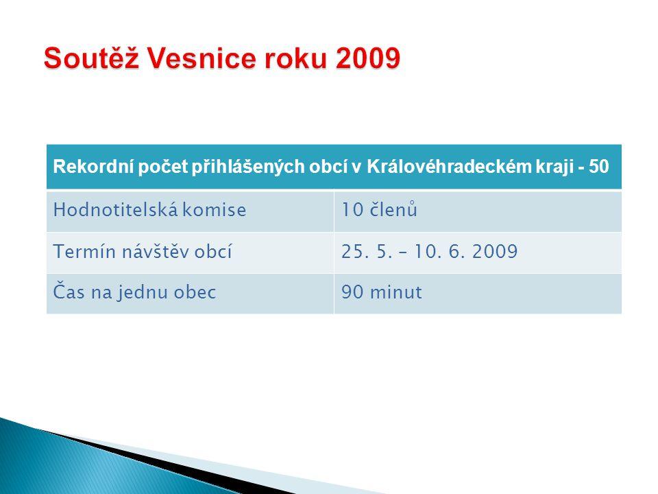 Rekordní počet přihlášených obcí v Královéhradeckém kraji - 50 Hodnotitelská komise10 členů Termín návštěv obcí25.