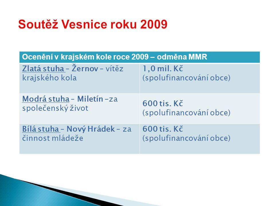Ocenění v krajském kole roce 2009 – odměna MMR Zlatá stuha – Žernov – vítěz krajského kola 1,0 mil.