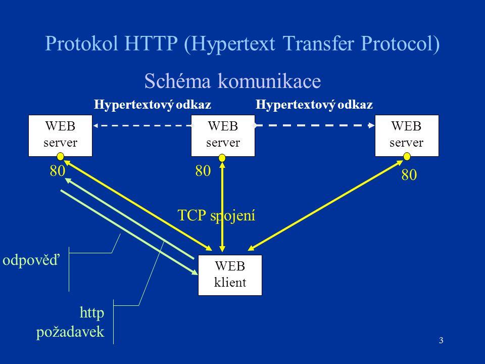 14 Protokol HTTP (Hypertext Transfer Protocol) Hlavičky odpovědí (response) Location: http://nekde.jinde.cz/novy.html V souvislosti s kódy skupiny 3xx udává nové URL přemístěného objektu Server: Apache/1.2.5 mod_czech/2.4.0 PHP/3.0rev-dev Informace o programové podpoře serveru WWW-Authenticate: Basic realm= super-tajne V souvislosti s kódem 401 - výzva k prokázání totožnosti