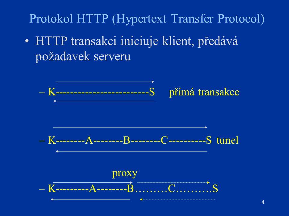 15 Protokol HTTP (Hypertext Transfer Protocol) Hlavičky těla zpráv (entity) Allow: GET, HEAD, PUT Informuje, jaké metody jsou uplatněny v rámci příslušného URL Content-Base: http://www.pef.mendelu.cz Základní URL pro relativní specifikaci Content-Encoding: gzip Indikace použitého dodatečného typu kódování Content-Type: text/html : charset=ISO-8859-2 Specifikuje typ zasílaného objektu Expires: Mon, 07 Apr 2003 06:42:10 GMT Datum vypršení platnosti informace (pro ukládání do cache) Last-Modified: Mon, 07 Apr 1996 06:42:10 GMT Datum poslední modifikace objektu