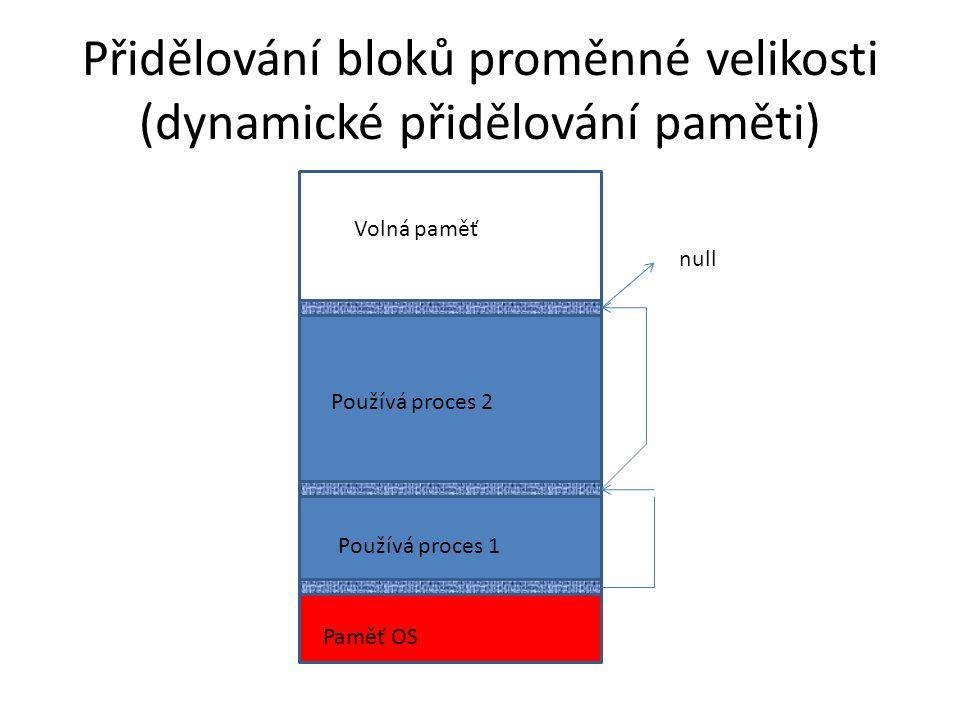 Přidělování bloků proměnné velikosti (dynamické přidělování paměti) Paměť OS Používá proces 1 Používá proces 2 Volná paměť null