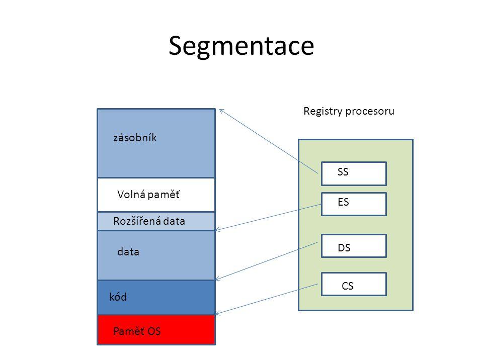 Segmentace Paměť OS kód data Rozšířená data Volná paměť zásobník SS ES DS CS Registry procesoru