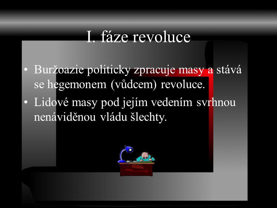 I. fáze revoluce Buržoazie politicky zpracuje masy a stává se hegemonem (vůdcem) revoluce. Lidové masy pod jejím vedením svrhnou nenáviděnou vládu šle