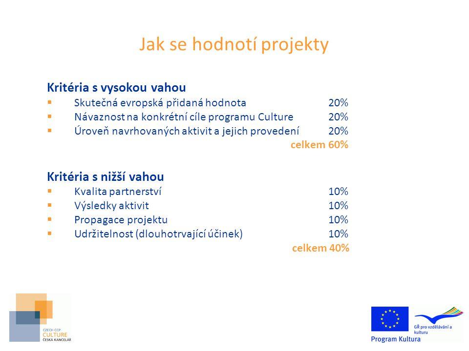 Jak se hodnotí projekty Kritéria s vysokou vahou  Skutečná evropská přidaná hodnota 20%  Návaznost na konkrétní cíle programu Culture20%  Úroveň navrhovaných aktivit a jejich provedení20% celkem 60% Kritéria s nižší vahou  Kvalita partnerství 10%  Výsledky aktivit 10%  Propagace projektu10%  Udržitelnost (dlouhotrvající účinek)10% celkem 40%