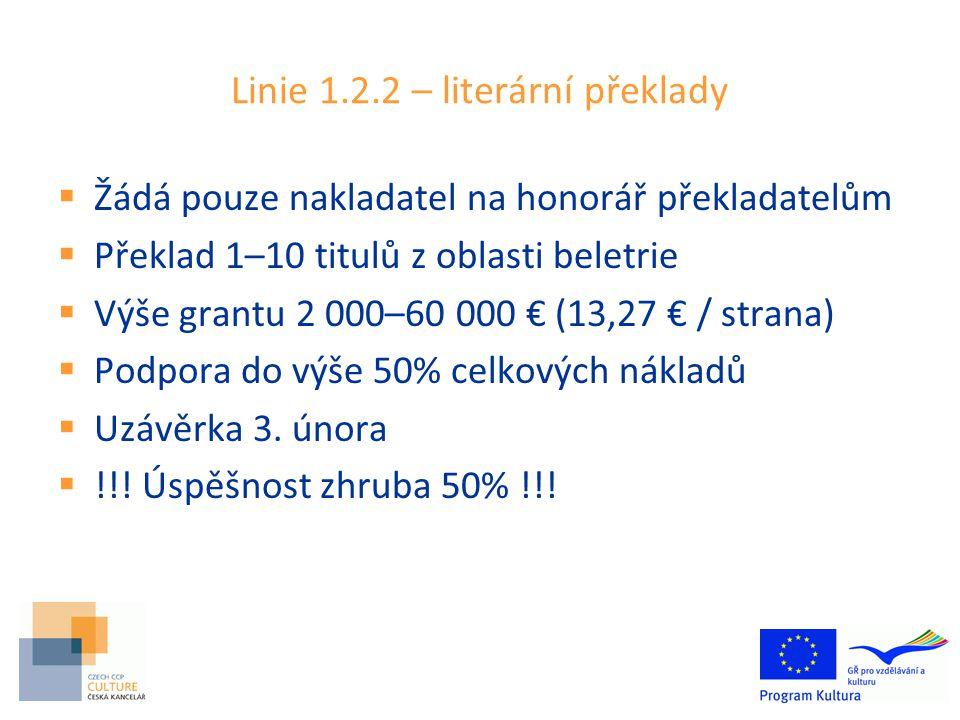 Linie 1.2.2 – literární překlady  Žádá pouze nakladatel na honorář překladatelům  Překlad 1–10 titulů z oblasti beletrie  Výše grantu 2 000–60 000 € (13,27 € / strana)  Podpora do výše 50% celkových nákladů  Uzávěrka 3.
