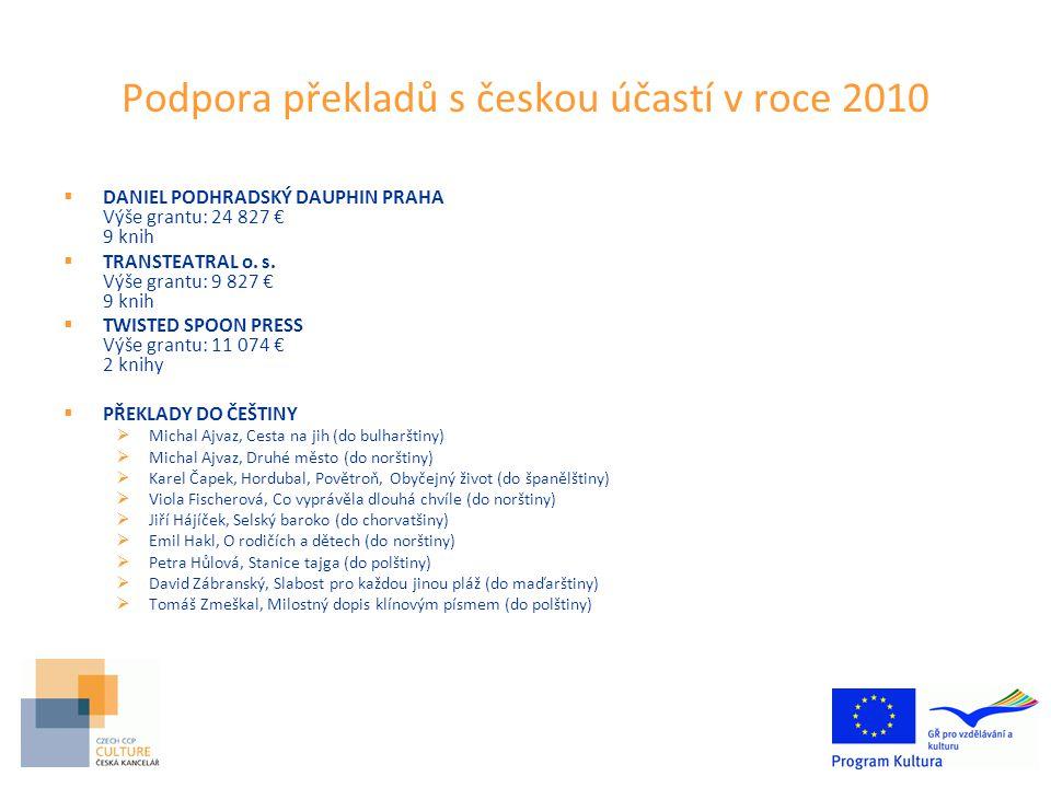 Podpora překladů s českou účastí v roce 2010  DANIEL PODHRADSKÝ DAUPHIN PRAHA Výše grantu: 24 827 € 9 knih  TRANSTEATRAL o.