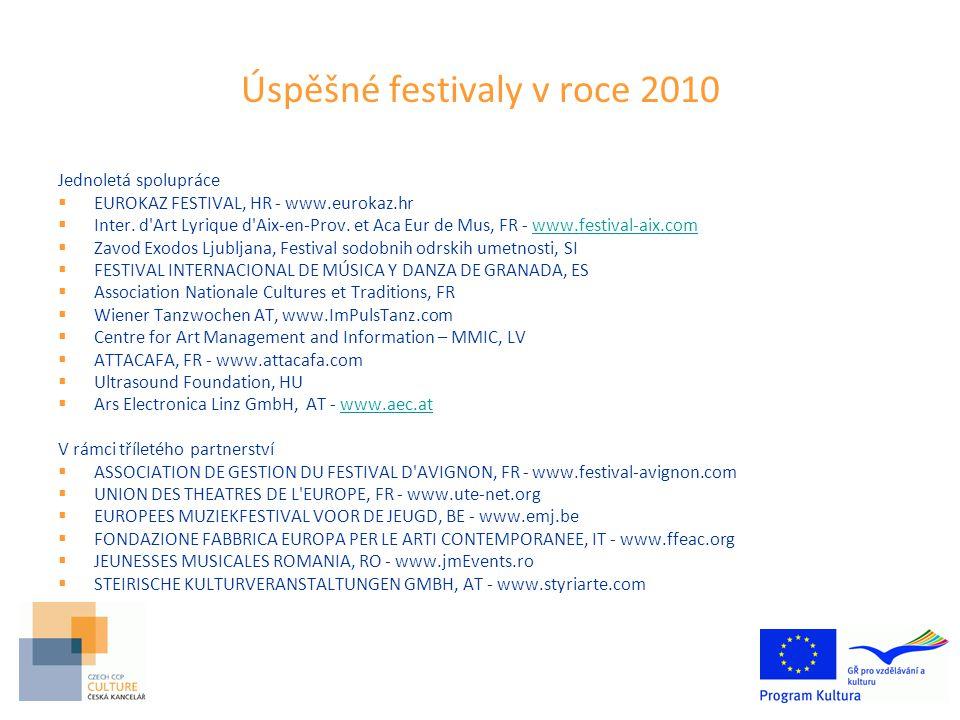 Úspěšné festivaly v roce 2010 Jednoletá spolupráce  EUROKAZ FESTIVAL, HR - www.eurokaz.hr  Inter.