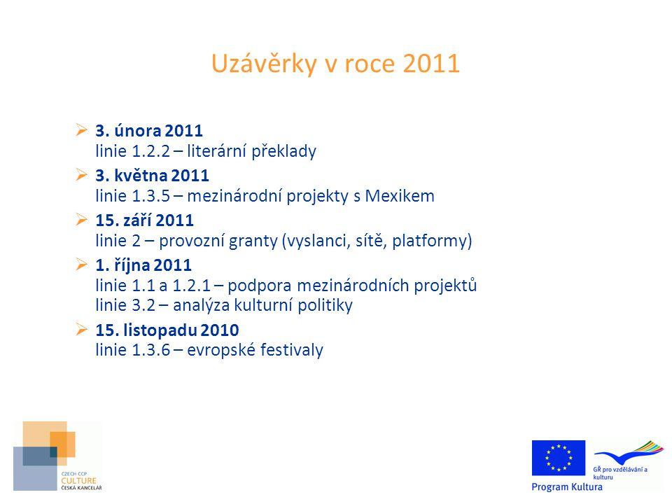 Uzávěrky v roce 2011  3. února 2011 linie 1.2.2 – literární překlady  3.