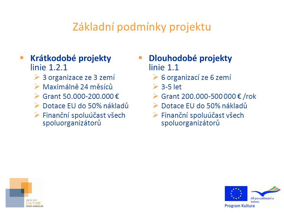 Základní podmínky projektu  Krátkodobé projekty linie 1.2.1  3 organizace ze 3 zemí  Maximálně 24 měsíců  Grant 50.000-200.000 €  Dotace EU do 50% nákladů  Finanční spoluúčast všech spoluorganizátorů  Dlouhodobé projekty linie 1.1  6 organizací ze 6 zemí  3-5 let  Grant 200.000-500 000 € /rok  Dotace EU do 50% nákladů  Finanční spoluúčast všech spoluorganizátorů