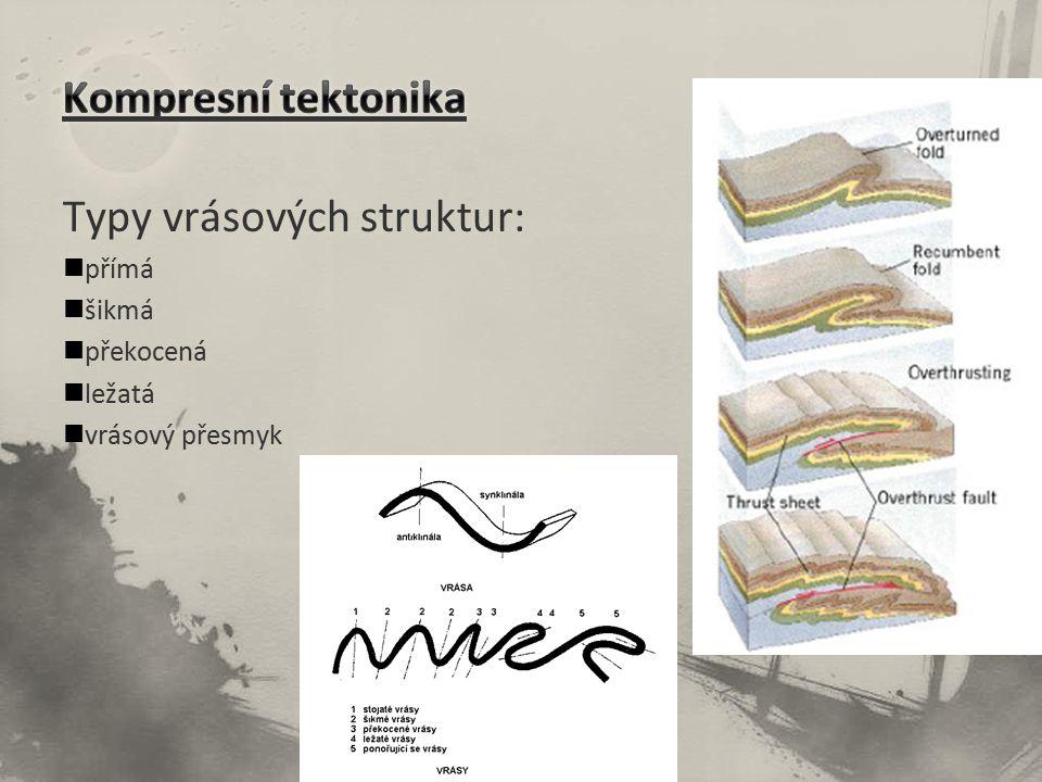 Typy vrásových struktur: přímá šikmá překocená ležatá vrásový přesmyk