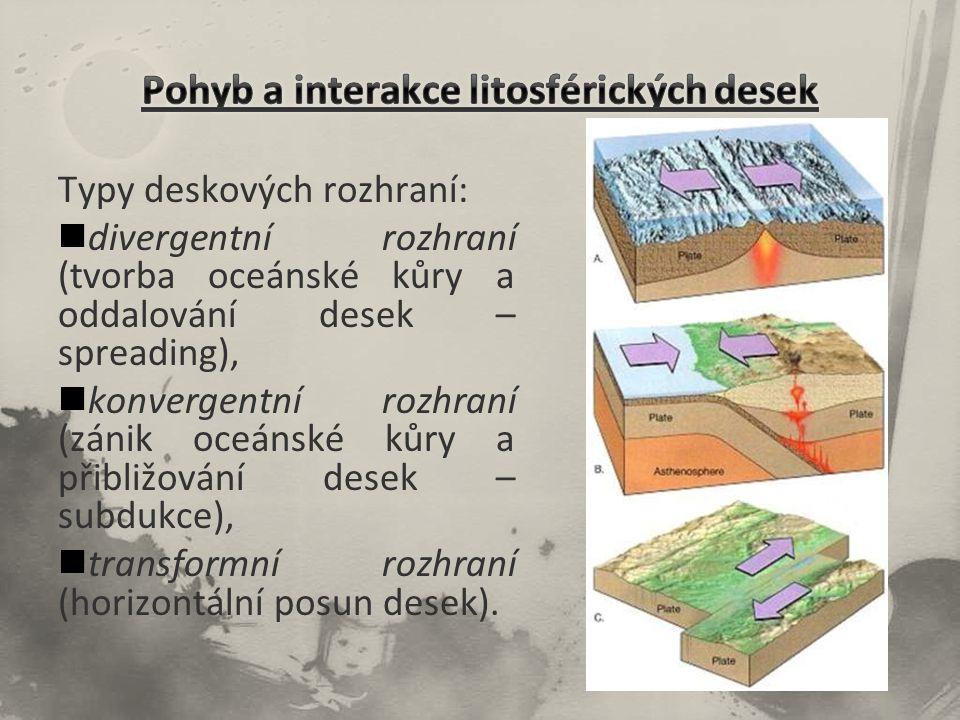 Typy deskových rozhraní: divergentní rozhraní (tvorba oceánské kůry a oddalování desek – spreading), konvergentní rozhraní (zánik oceánské kůry a přib