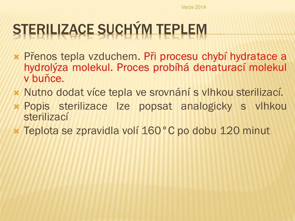  Přenos tepla vzduchem. Při procesu chybí hydratace a hydrolýza molekul. Proces probíhá denaturací molekul v buňce.  Nutno dodat více tepla ve srovn