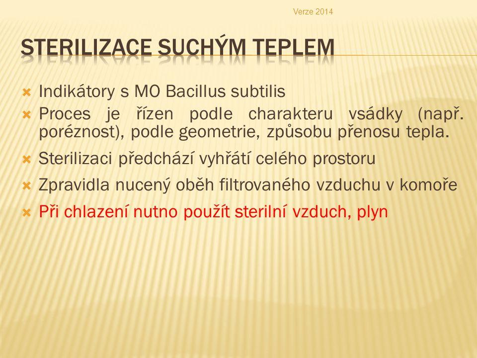  Indikátory s MO Bacillus subtilis  Proces je řízen podle charakteru vsádky (např. poréznost), podle geometrie, způsobu přenosu tepla.  Sterilizaci