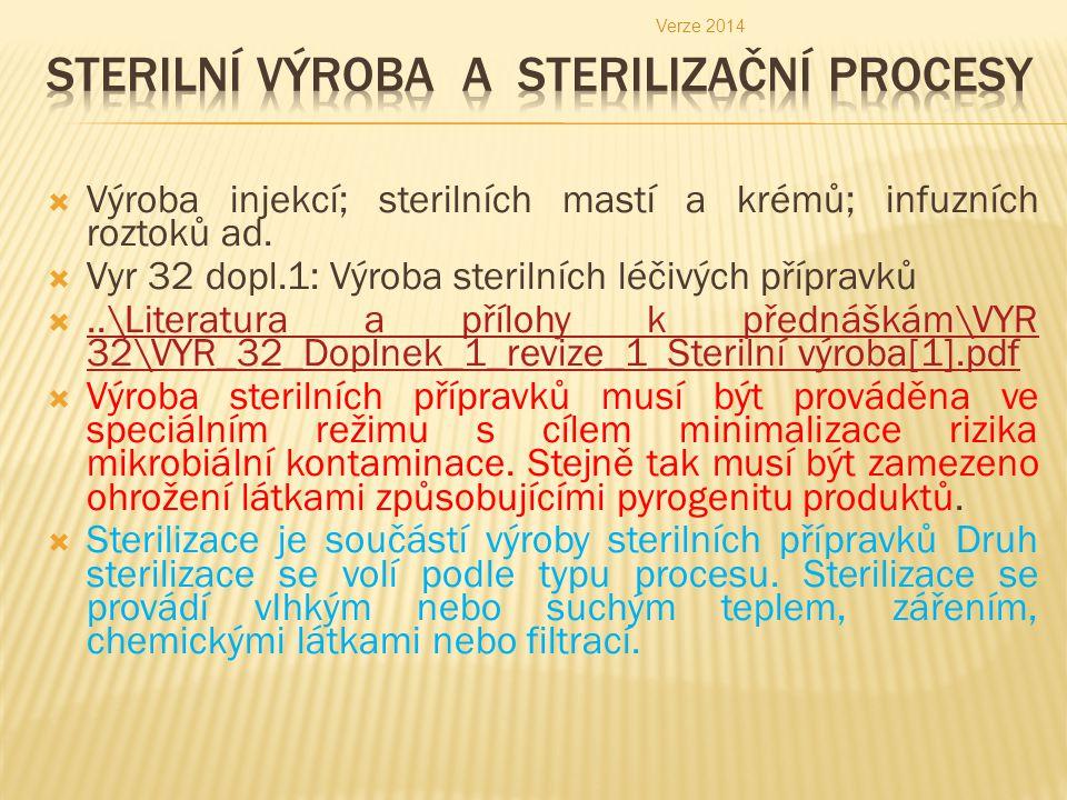 Výroba injekcí; sterilních mastí a krémů; infuzních roztoků ad.  Vyr 32 dopl.1: Výroba sterilních léčivých přípravků ..\Literatura a přílohy k pře