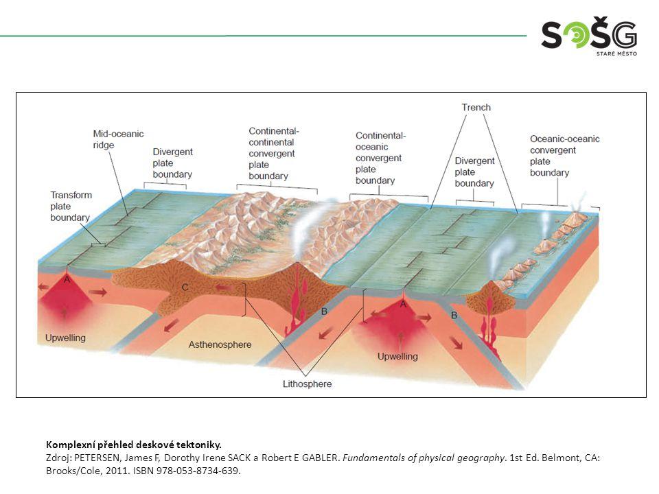 Komplexní přehled deskové tektoniky.