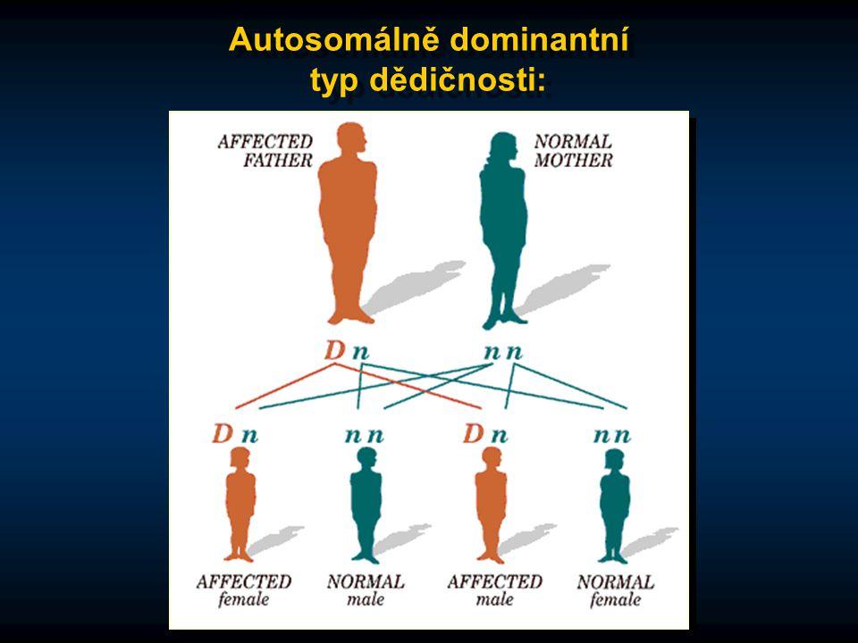 Autosomálně dominantní typ dědičnosti: