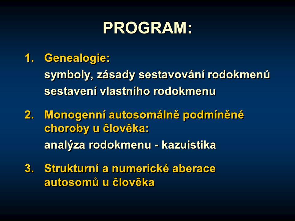 PROGRAM: 1.Genealogie: symboly, zásady sestavování rodokmenů sestavení vlastního rodokmenu 2.Monogenní autosomálně podmíněné choroby u člověka: analýza rodokmenu - kazuistika 3.Strukturní a numerické aberace autosomů u člověka 1.Genealogie: symboly, zásady sestavování rodokmenů sestavení vlastního rodokmenu 2.Monogenní autosomálně podmíněné choroby u člověka: analýza rodokmenu - kazuistika 3.Strukturní a numerické aberace autosomů u člověka