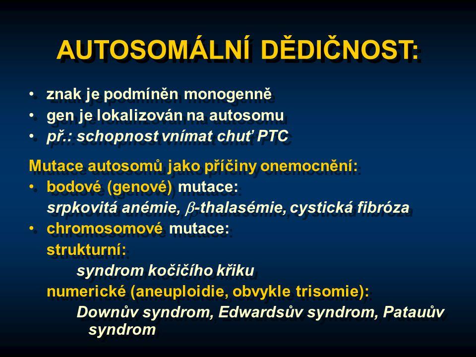 AUTOSOMÁLNÍ DĚDIČNOST: znak je podmíněn monogenně gen je lokalizován na autosomu př.: schopnost vnímat chuť PTC Mutace autosomů jako příčiny onemocnění: bodové (genové) mutace: srpkovitá anémie,  -thalasémie, cystická fibróza chromosomové mutace: strukturní: syndrom kočičího křiku numerické (aneuploidie, obvykle trisomie): Downův syndrom, Edwardsův syndrom, Patauův syndrom znak je podmíněn monogenně gen je lokalizován na autosomu př.: schopnost vnímat chuť PTC Mutace autosomů jako příčiny onemocnění: bodové (genové) mutace: srpkovitá anémie,  -thalasémie, cystická fibróza chromosomové mutace: strukturní: syndrom kočičího křiku numerické (aneuploidie, obvykle trisomie): Downův syndrom, Edwardsův syndrom, Patauův syndrom