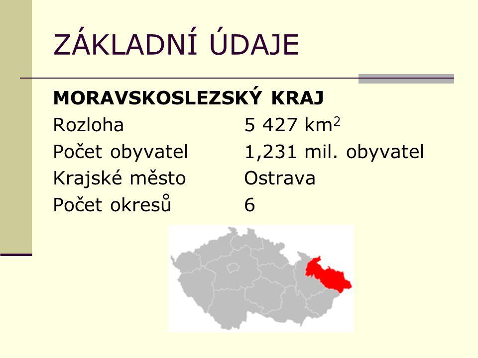ZÁKLADNÍ ÚDAJE MORAVSKOSLEZSKÝ KRAJ Rozloha5 427 km 2 Počet obyvatel1,231 mil.