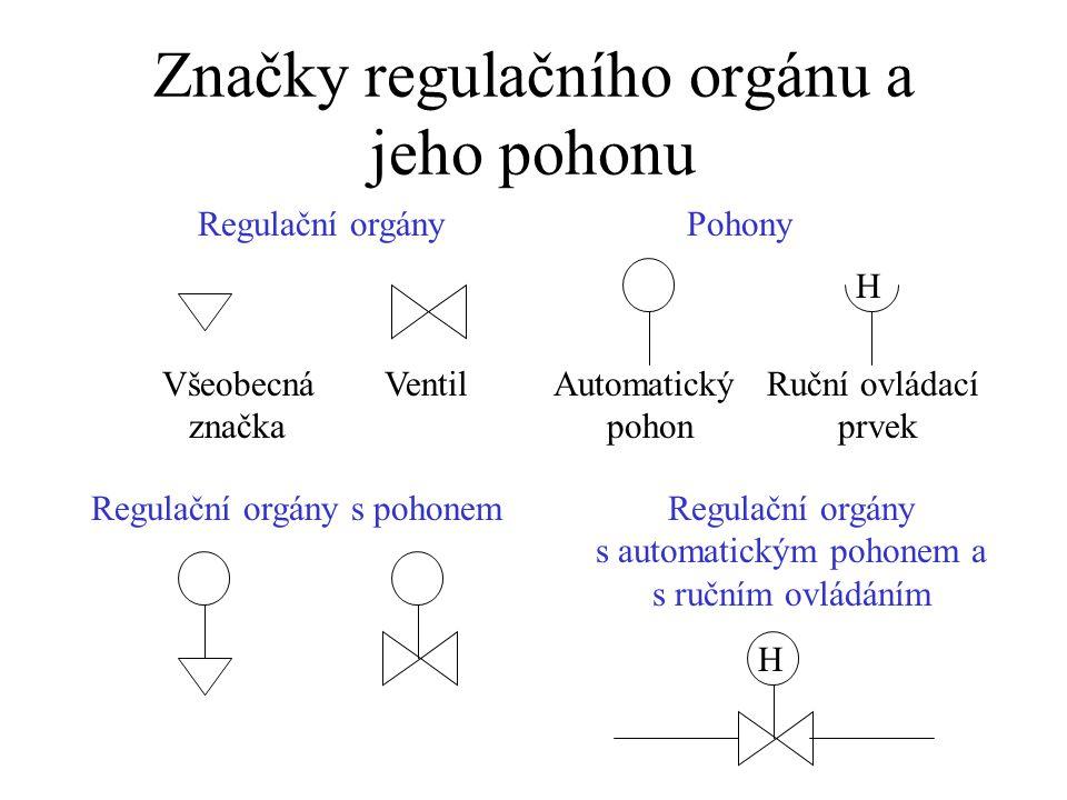 Značky regulačního orgánu a jeho pohonu Regulační orgányPohony Všeobecná značka VentilAutomatický pohon Ruční ovládací prvek H Regulační orgány s poho