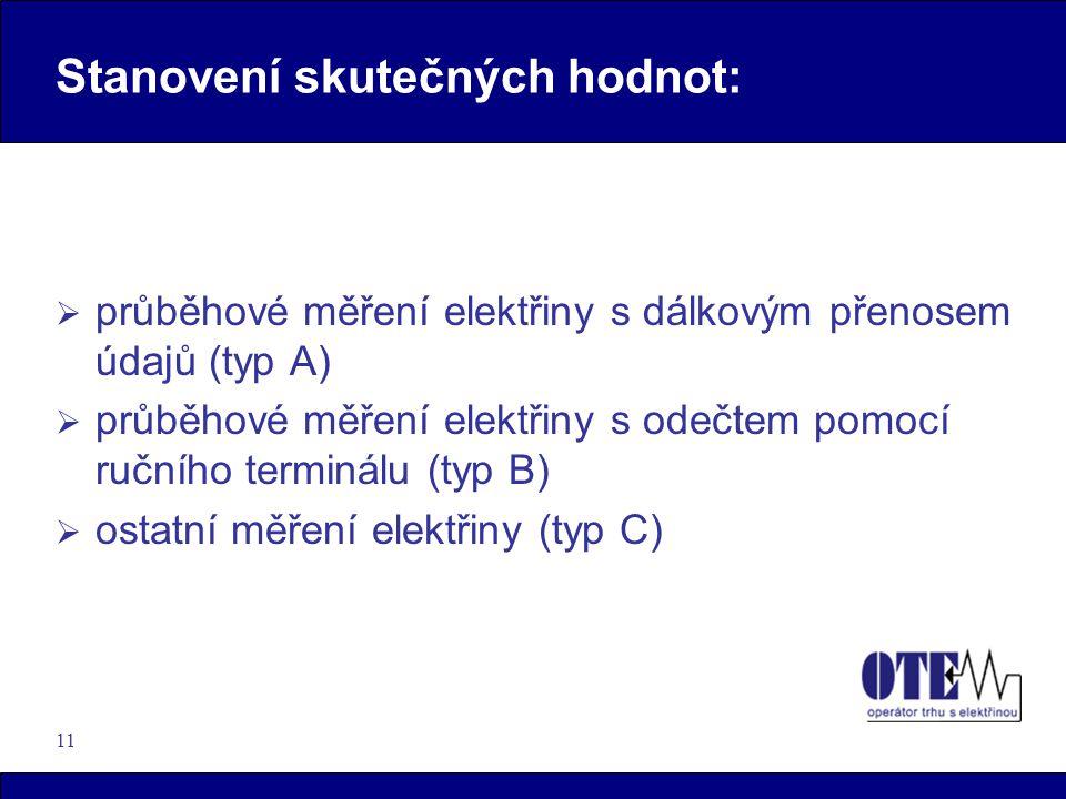 11 Stanovení skutečných hodnot:  průběhové měření elektřiny s dálkovým přenosem údajů (typ A)  průběhové měření elektřiny s odečtem pomocí ručního terminálu (typ B)  ostatní měření elektřiny (typ C)