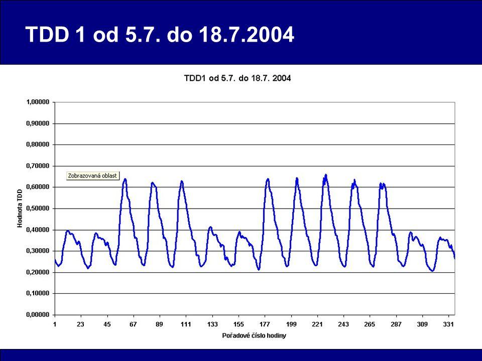 14 TDD 1 od 5.7. do 18.7.2004