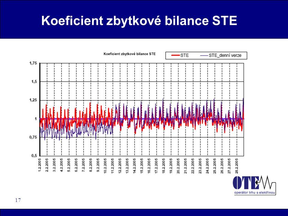 17 Koeficient zbytkové bilance STE