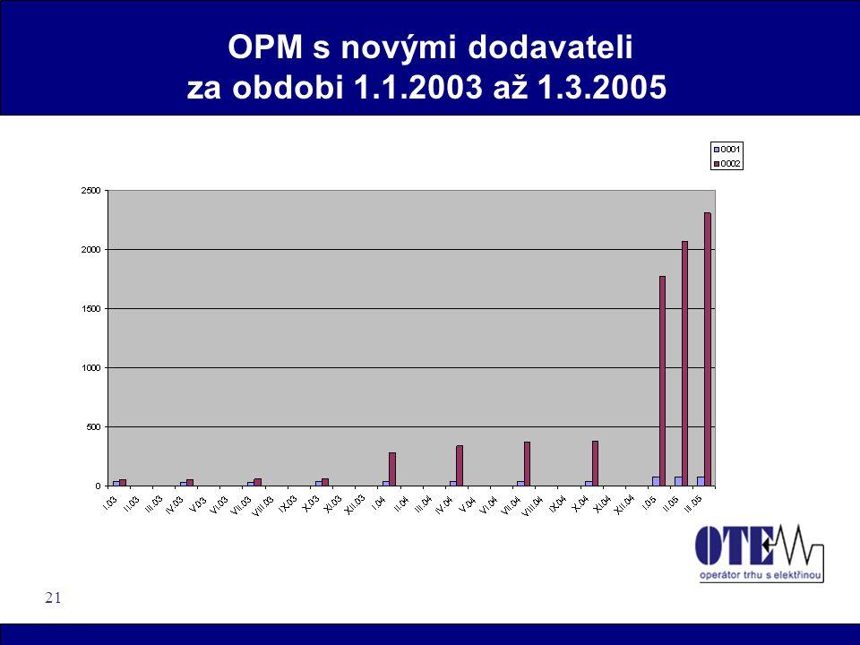 21 OPM s novými dodavateli za obdobi 1.1.2003 až 1.3.2005