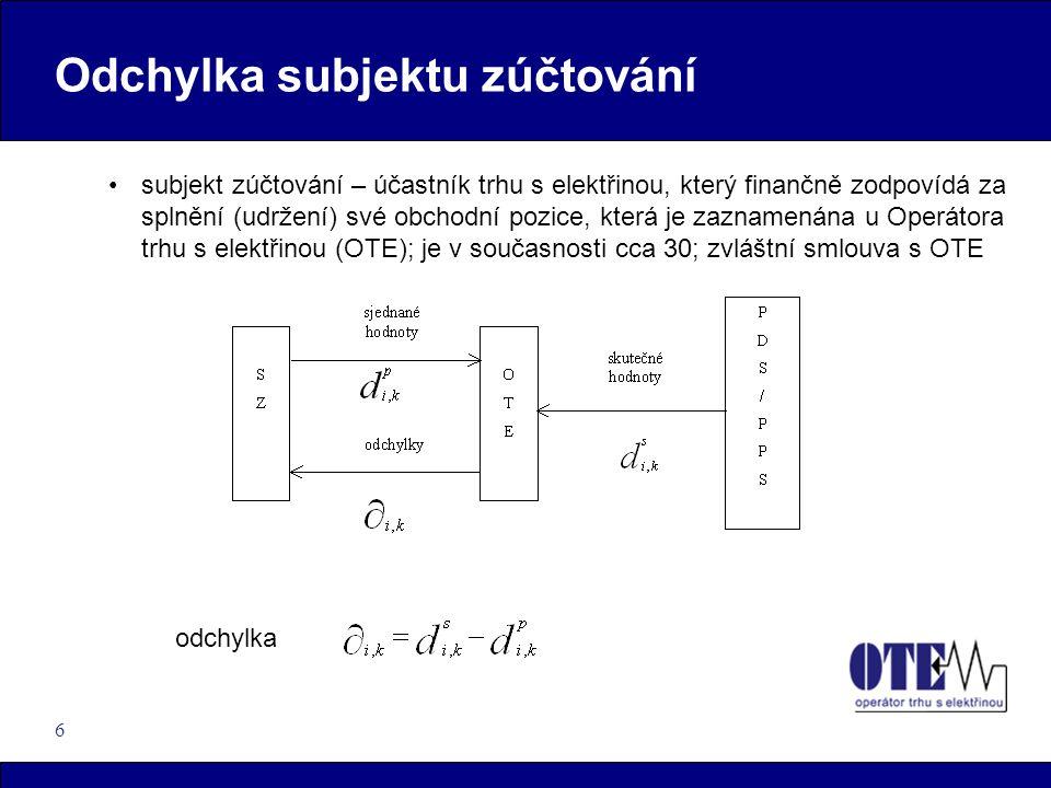 6 Odchylka subjektu zúčtování subjekt zúčtování – účastník trhu s elektřinou, který finančně zodpovídá za splnění (udržení) své obchodní pozice, která je zaznamenána u Operátora trhu s elektřinou (OTE); je v současnosti cca 30; zvláštní smlouva s OTE odchylka