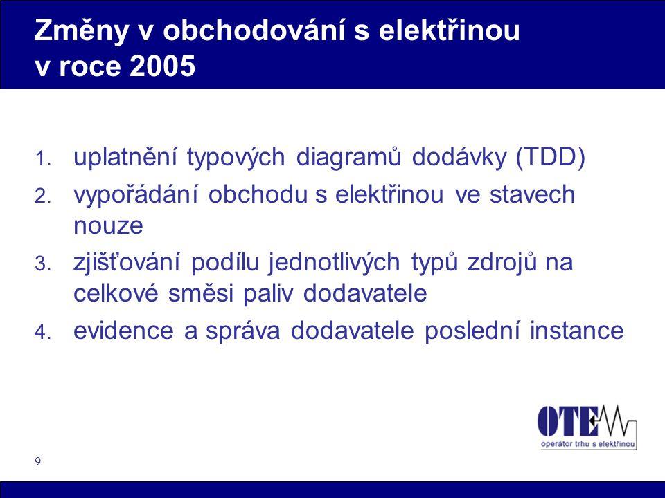 9 Změny v obchodování s elektřinou v roce 2005 1. uplatnění typových diagramů dodávky (TDD) 2.