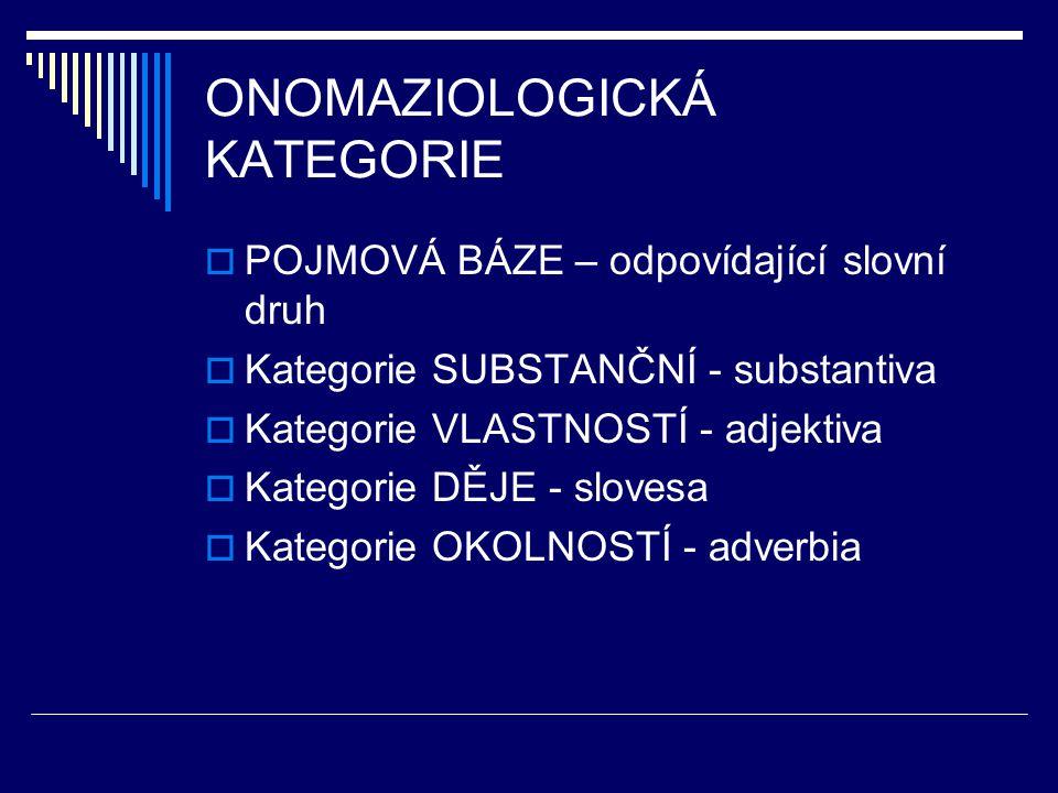 ONOMAZIOLOGICKÁ KATEGORIE  POJMOVÁ BÁZE – odpovídající slovní druh  Kategorie SUBSTANČNÍ - substantiva  Kategorie VLASTNOSTÍ - adjektiva  Kategori