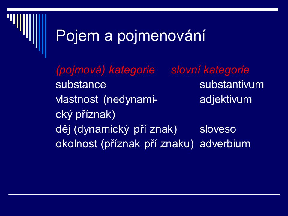 Pojem a pojmenování (pojmová) kategorieslovní kategorie substancesubstantivum vlastnost (nedynami-adjektivum cký příznak) děj (dynamický pří znak) slo