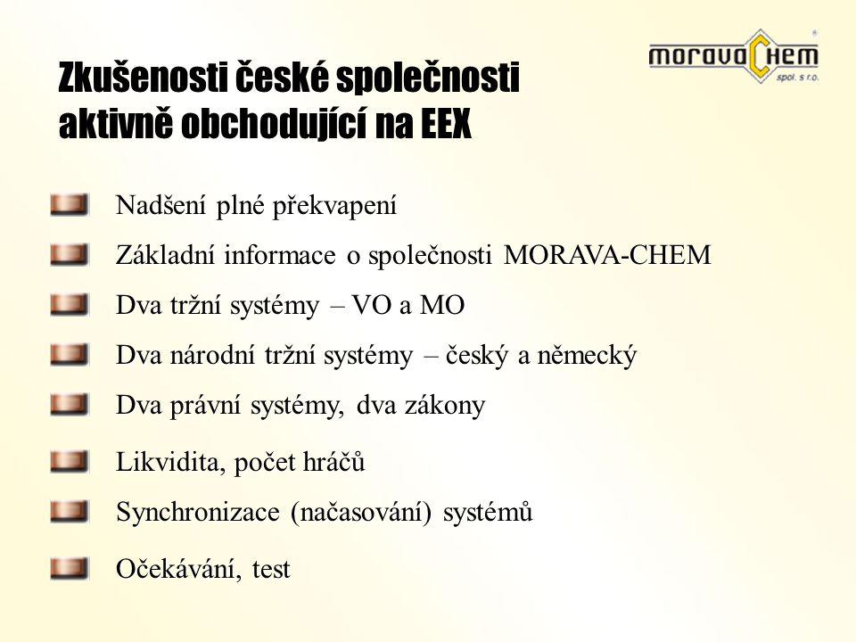 MORAVA-CHEM, spol. s r. o. Leoše Janáčka 20 737 01 Český Těšín Česká republika www.morava-chem.cz