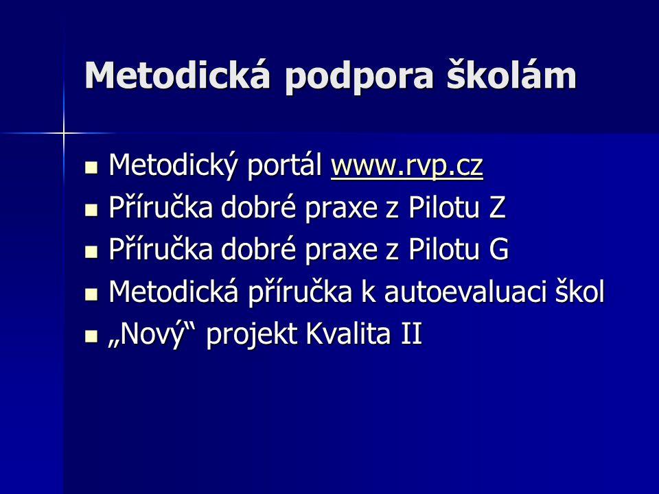 """Metodická podpora školám Metodický portál www.rvp.cz Metodický portál www.rvp.czwww.rvp.cz Příručka dobré praxe z Pilotu Z Příručka dobré praxe z Pilotu Z Příručka dobré praxe z Pilotu G Příručka dobré praxe z Pilotu G Metodická příručka k autoevaluaci škol Metodická příručka k autoevaluaci škol """"Nový projekt Kvalita II """"Nový projekt Kvalita II"""