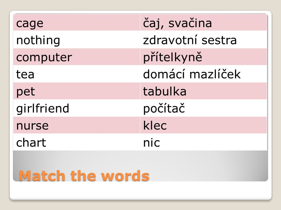 Complete the sentences, use possessive adjectives This is ……………….