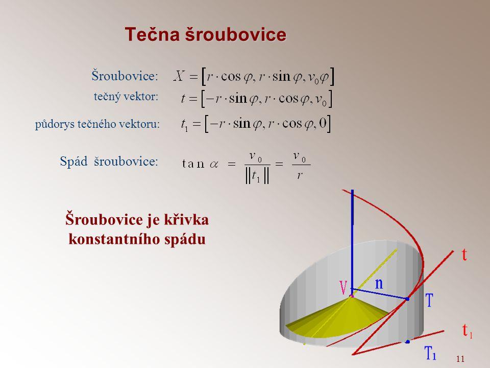 10 Šroubový pohyb vzniká složením rotace kolem osy o a posunutí ve směru osy o. Šroubovice Šroubovice je dána poloměrem r, parametrem v 0 a osou šroub