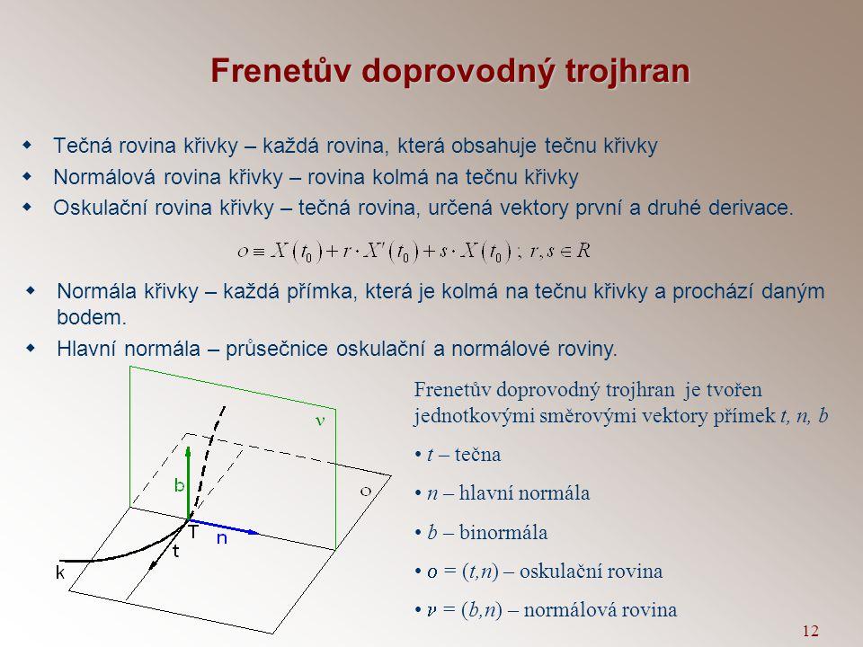 11 Tečna šroubovice Šroubovice: půdorys tečného vektoru: Spád šroubovice: Šroubovice je křivka konstantního spádu tečný vektor: