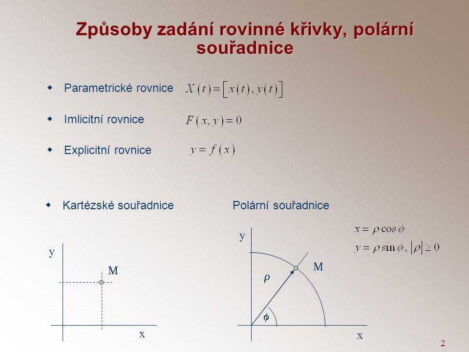 2 Způsoby zadání rovinné křivky, polární souřadnice  Parametrické rovnice  Imlicitní rovnice  Explicitní rovnice  Kartézské souřadnicePolární souřadnice  x y    x y