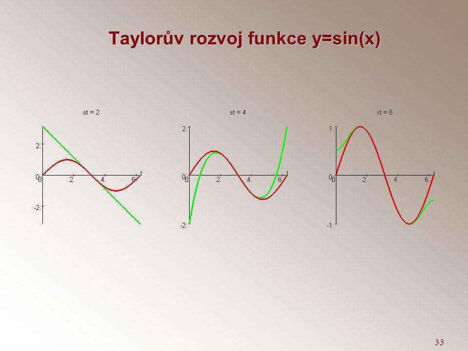 32 Dotyk rovinných křivek zadaných explicitně  Jsou-li křivky v rovině dány funkcemi y = f(x), y = g(x) a platí-li pak tyto křivky mají v bodě x 0 do