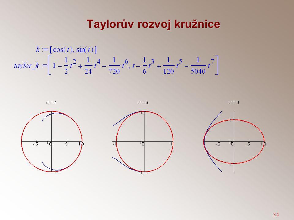 33 Taylorův rozvoj funkce y=sin(x)