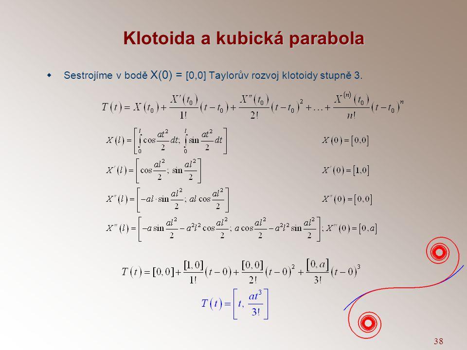 37 Klotoida