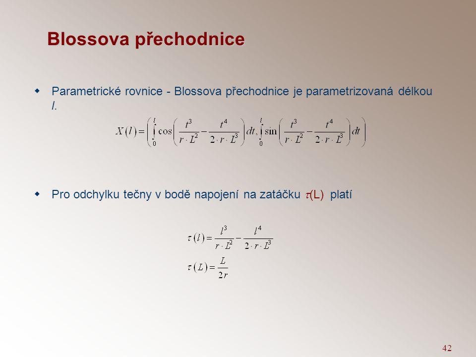 41 Blossova přechodnice  Funkci  (l) určíme ze vzorce pro křivost křivky parametrizované obloukem.  Dosazením  (l) do rovnic pro směrový vektor te