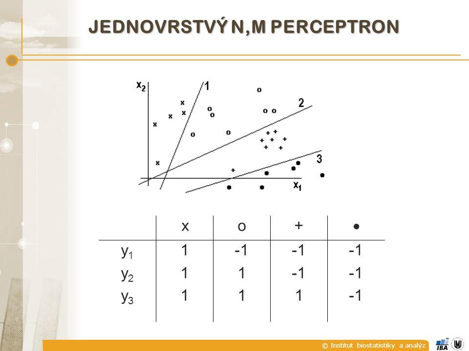 © Institut biostatistiky a analýz OTÁZKY A ODPOV Ě DI 2  AKD_predn4, slide 9: Je v tomto případě počet neuronů 3.