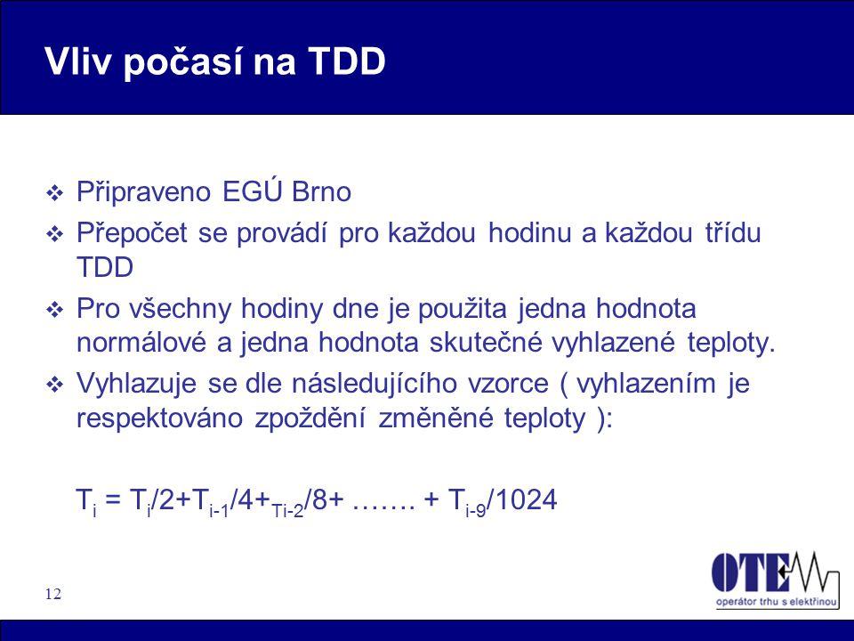 12 Vliv počasí na TDD  Připraveno EGÚ Brno  Přepočet se provádí pro každou hodinu a každou třídu TDD  Pro všechny hodiny dne je použita jedna hodnota normálové a jedna hodnota skutečné vyhlazené teploty.