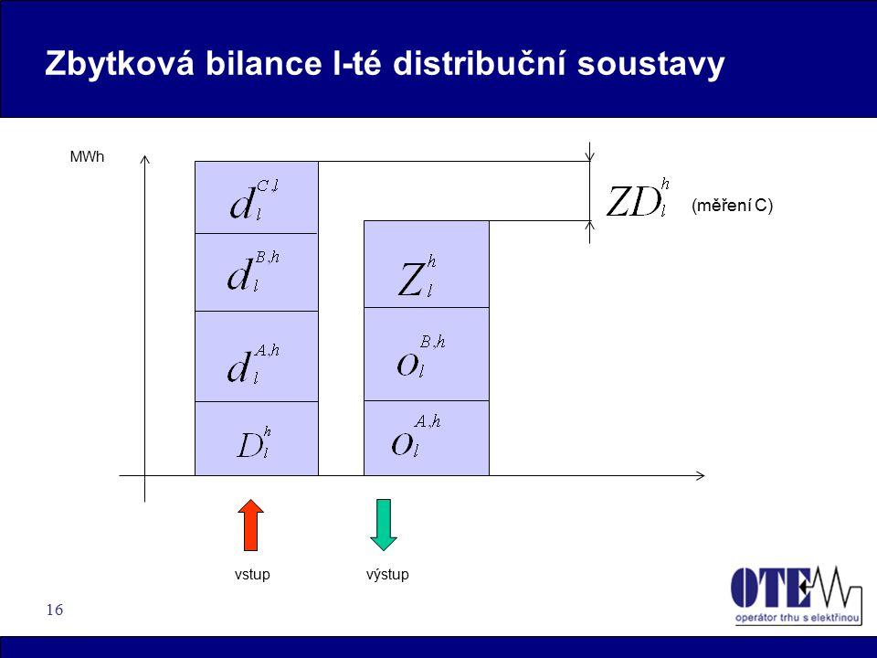 16 Zbytková bilance l-té distribuční soustavy vstupvýstup MWh (měření C)