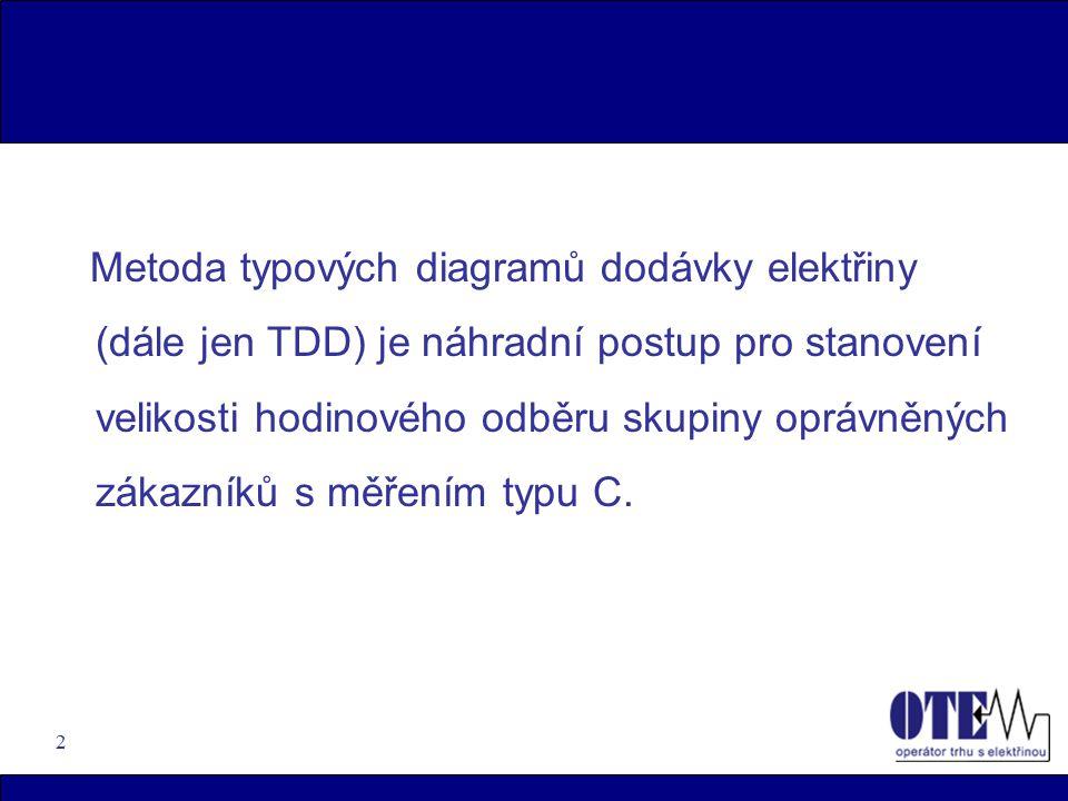 2 Metoda typových diagramů dodávky elektřiny (dále jen TDD) je náhradní postup pro stanovení velikosti hodinového odběru skupiny oprávněných zákazníků s měřením typu C.
