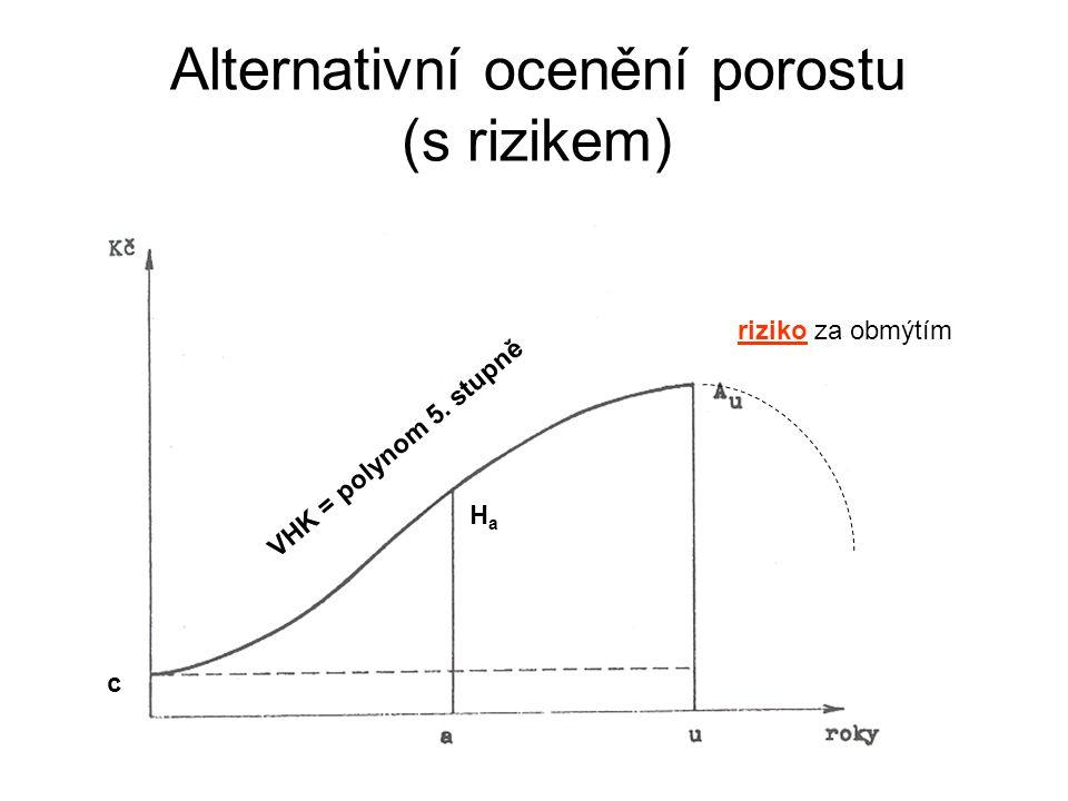 VÝNOSOVÁ HODNOTA PŮDY podle Faustmannova vzorce (1849) kde: Au = hodnota mýtní výtěže porostu v době obmýtní u po odečtení těžebních nákladů ∑ = výnosy z probírek v různých časových okamžicích n (ve věku a, b, c, …) po odečtení těžebních nákladů N q = výnos z vedlejších užitků ve věku q po odečtení nákladů c = kulturní náklady (ve smyslu oceňování lesa) V = kapitalizované správní náklady